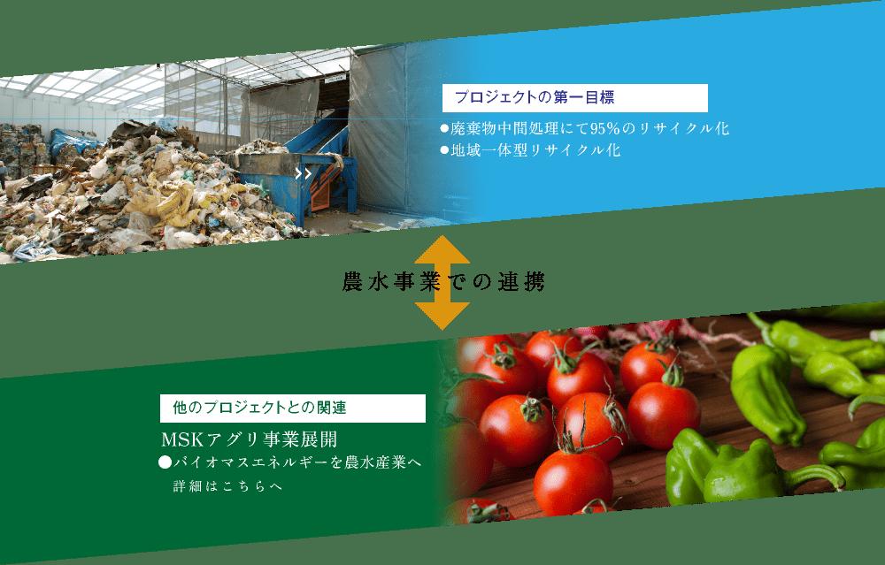 農水事業での連携